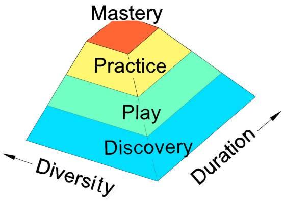 Play-piramid_edited-2