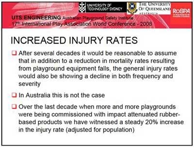 increased-injury-rates